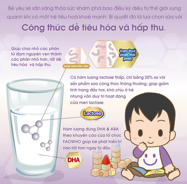Sữa Gentle Care