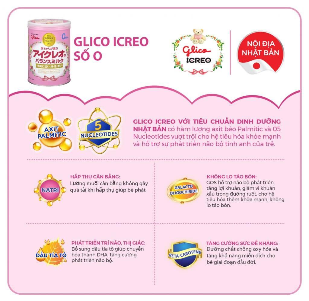 Sữa Glico số 0 Nội địa Nhật Bản