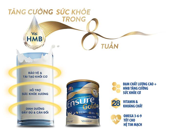 Sữa Ensure Gold mới 2018