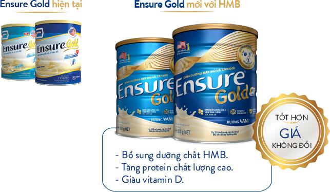 Sữa Ensure Gold mới với HMB