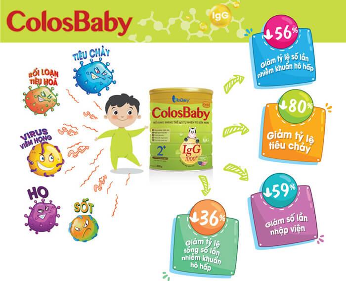 Sữa Colosbaby tăng cường kháng thể