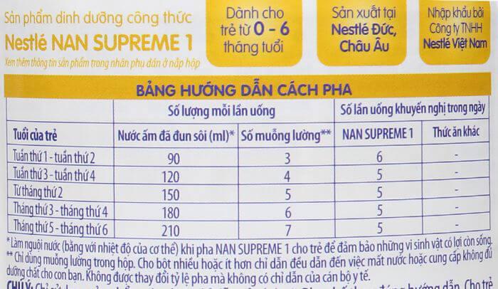 Pha sữa NAN Supreme